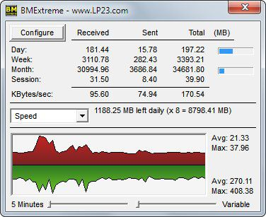 Vorschau Bandwidth Monitor - Bild 1