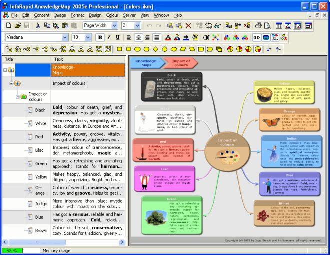 Vorschau InfoRapid KnowledgeMap - Bild 1