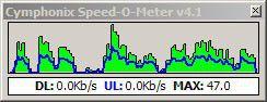 Vorschau Cymphonix Speed-O-Meter - Bild 1