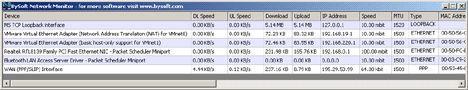 Vorschau BySoft Network Monitor - Bild 1