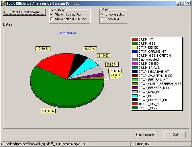 Vorschau Squid Efficiency Analyzer - Bild 1