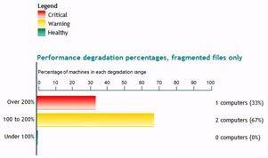 Vorschau Disk Performance Analyzer for Networks - Bild 1