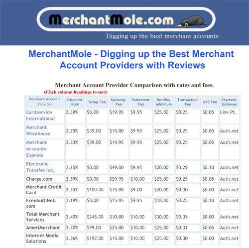 Vorschau Merchant Account Comparison - Bild 1