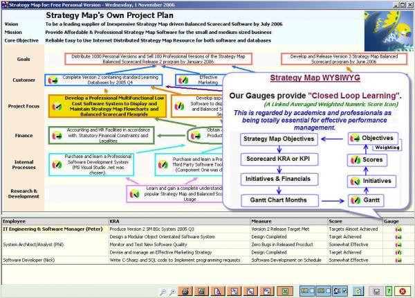 Vorschau Strategy Map - Bild 1