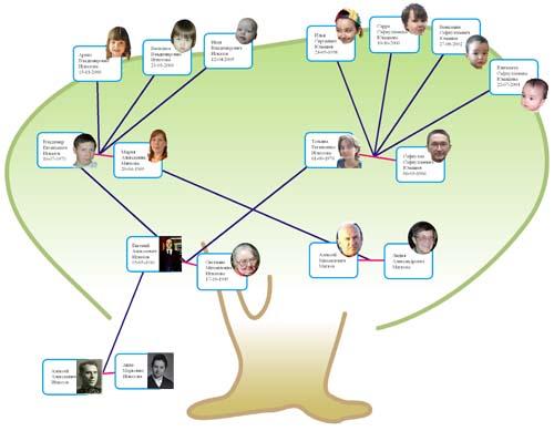 Vorschau Family Tree Pilot - Bild 1