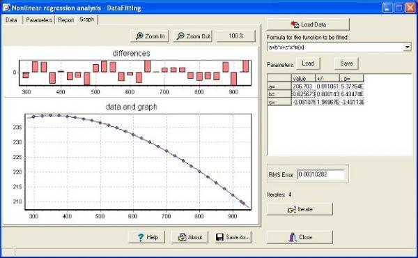 Vorschau Regression Analysis - DataFitting - Bild 1