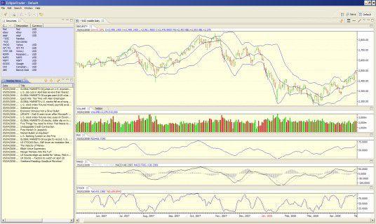 Vorschau Eclipse Stock Charts Lite - Bild 1