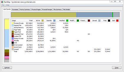 Vorschau SysInternals RAMMap - Bild 1