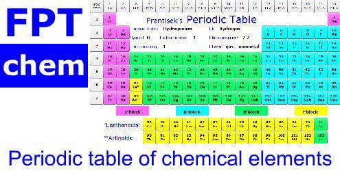 Vorschau Frantiseks Periodic Table - Bild 1