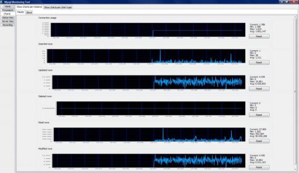 Vorschau Mysql Monitor Tool - Bild 1