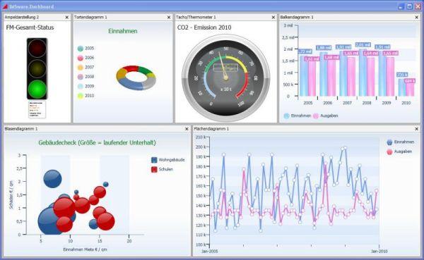 Vorschau IMSware.Dashboard - Bild 1