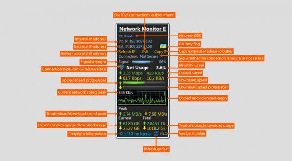 Vorschau Network Monitor II - Bild 1