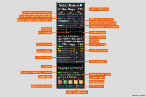 Vorschau System Monitor II - Bild 1
