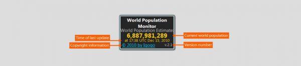 Vorschau World Population Monitor - Bild 1
