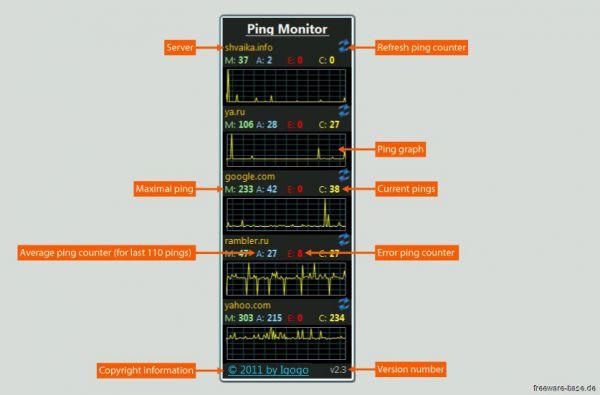 Vorschau Ping Monitor - Bild 1