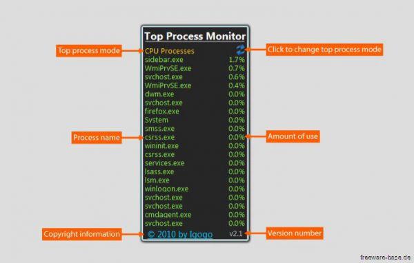 Vorschau Top Process Monitor - Bild 1