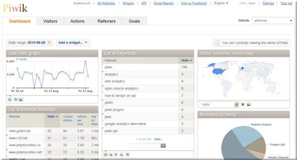 Vorschau Piwik Web Analyse - Bild 1