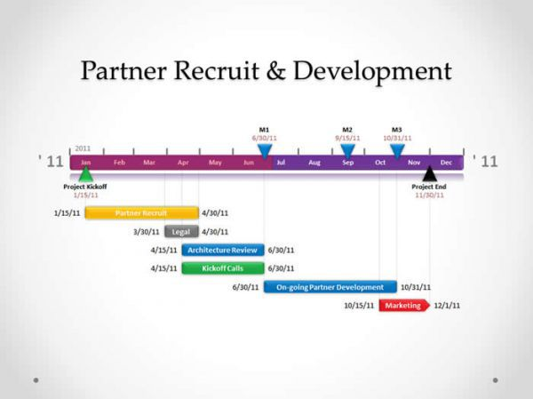 Vorschau Office Timeline 2010 - Bild 1