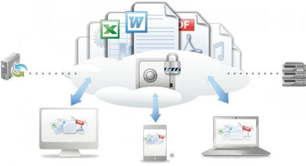 Vorschau TeamDrive and Portable - Bild 1