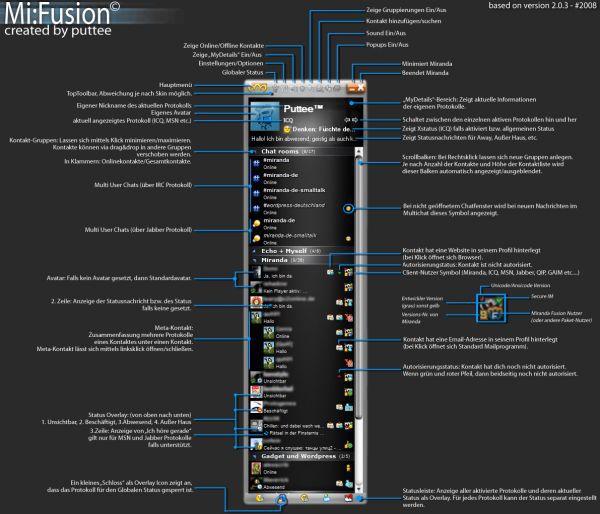 Vorschau Miranda Fusion - Bild 1