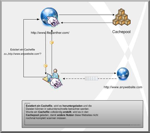 Vorschau FilePanther - Bild 1