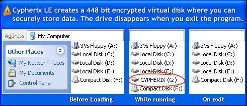 Vorschau Cypherix LE Encryption Software - Bild 1