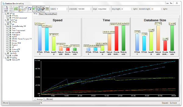 Vorschau Database Benchmark - Bild 1