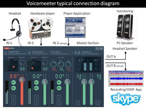 Vorschau Voicemeeter - Bild 1