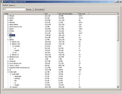 Vorschau Disk Usage Analyzer - Bild 1