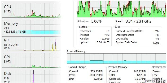 Vorschau Process Hacker and Portable - Bild 2