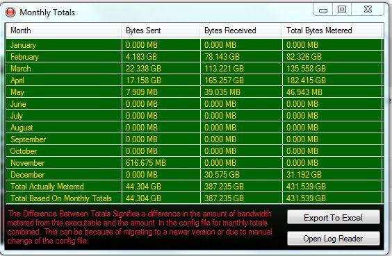 Vorschau Canadian Bandwidth Meter - Bild 2