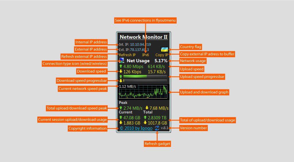 Vorschau Network Monitor II - Bild 2