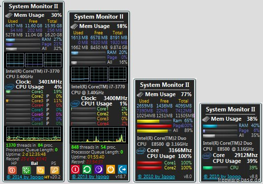 Vorschau System Monitor II - Bild 2