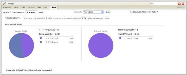 Vorschau YSlow for Firefox - Bild 2