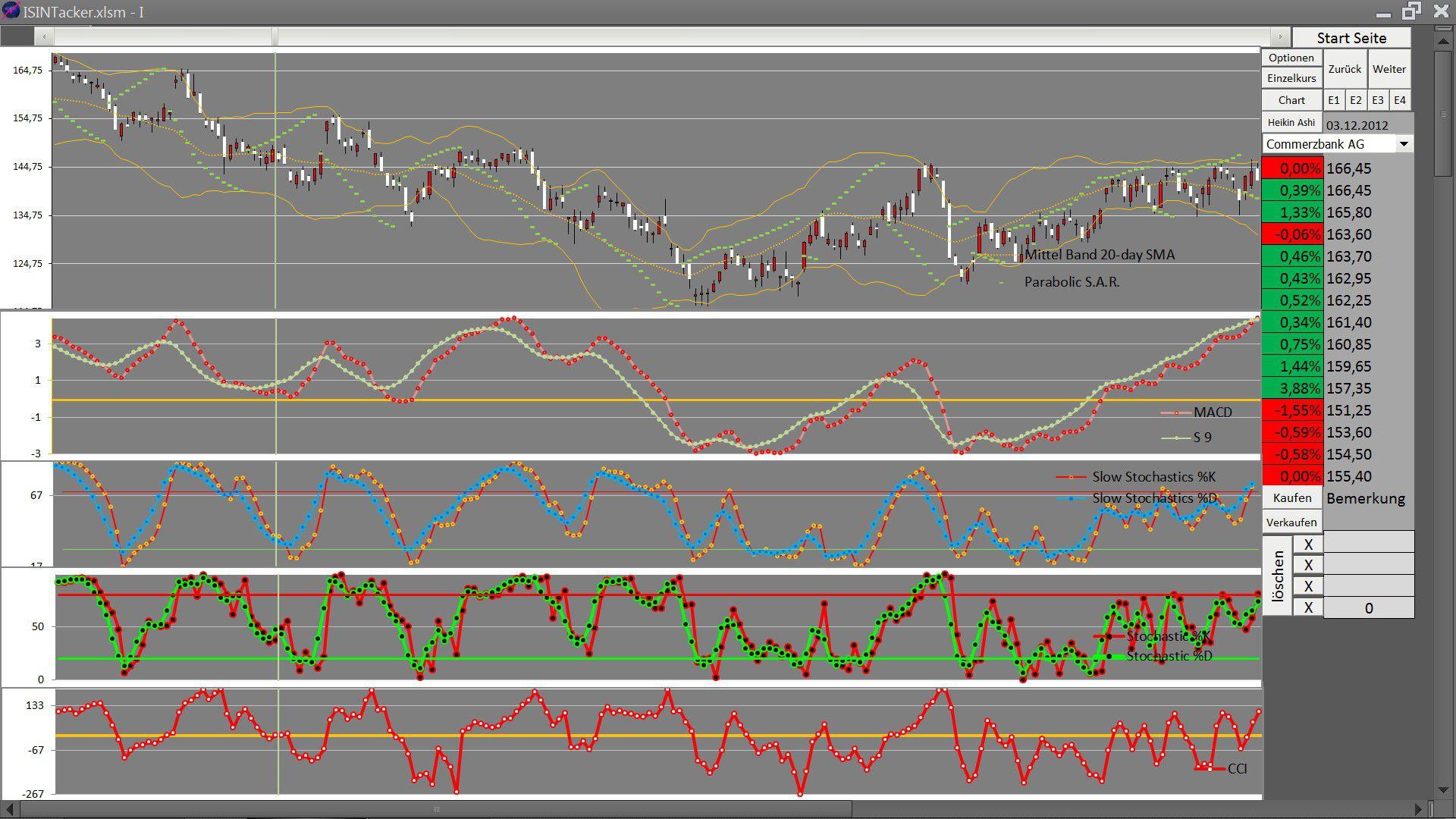 Vorschau Aktien Tracker - Bild 2