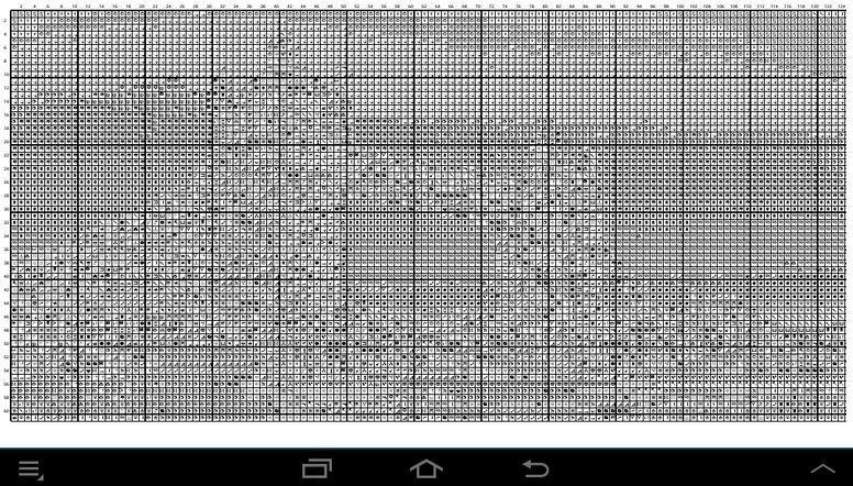 Vorschau Chart Pattern Wizard - Bild 2