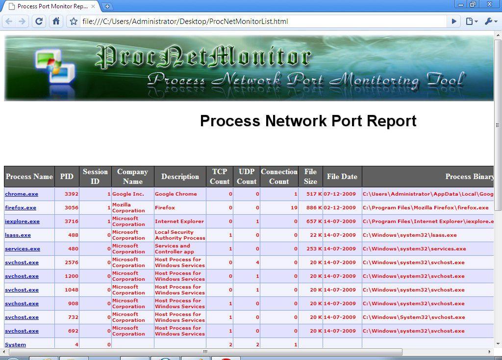 Vorschau Process Network Monitor - Bild 3