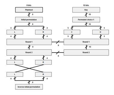 Vorschau DES Algorithm Teacher - Bild 3