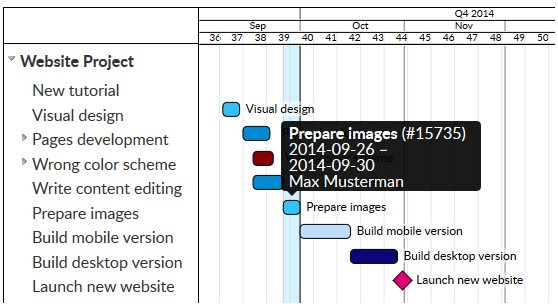 Vorschau Bitnami OpenProject - Bild 3