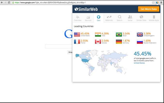 Vorschau SimilarWeb für Firefox - Bild 3