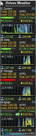 Vorschau Drives Monitor - Bild 4
