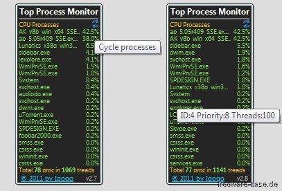 Vorschau Top Process Monitor - Bild 4