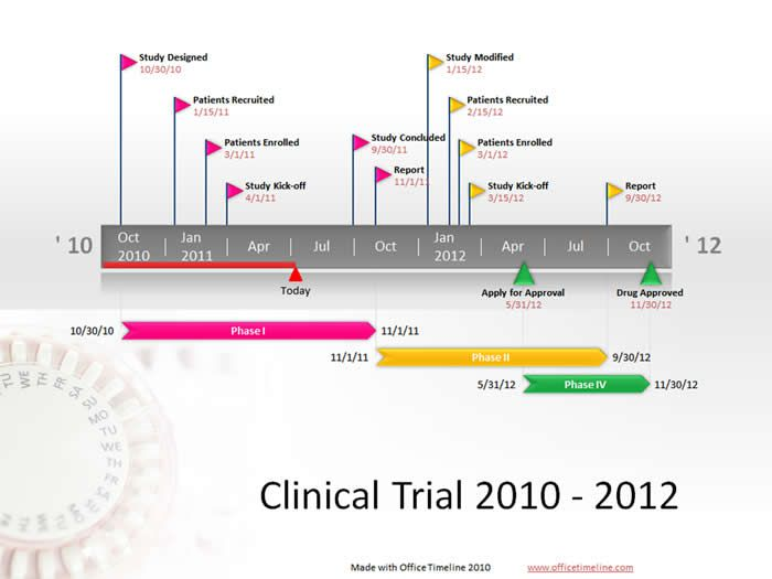 Vorschau Office Timeline 2010 - Bild 4