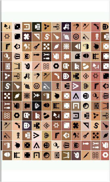 Vorschau Chart Pattern Wizard - Bild 4
