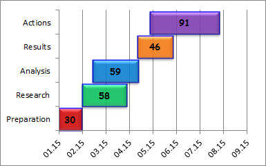Vorschau PlusX Excel Add-In - Bild 4